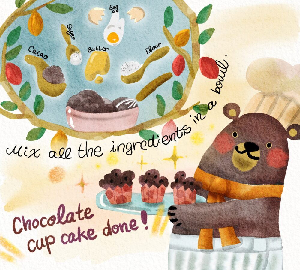 Bear Chef Cacao Chocolate Cup Cake Done